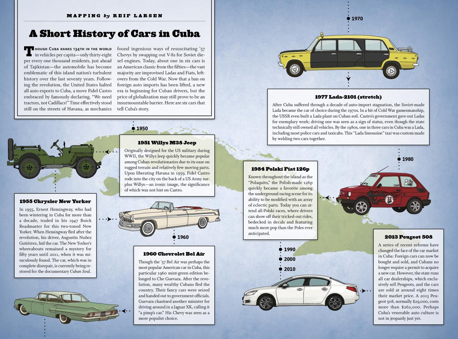 Mapping A Short History Of Cars In Cuba Vqr Online 1960 Willys Jeep For Sale Used By Reif Larsen