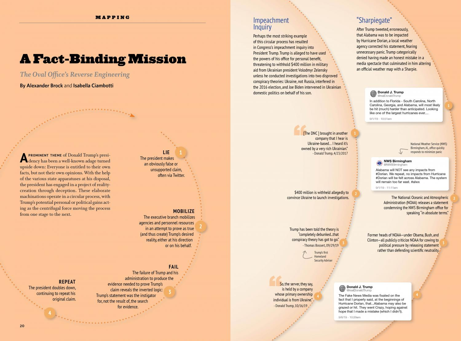A Fact-Binding Mission | VQR Online