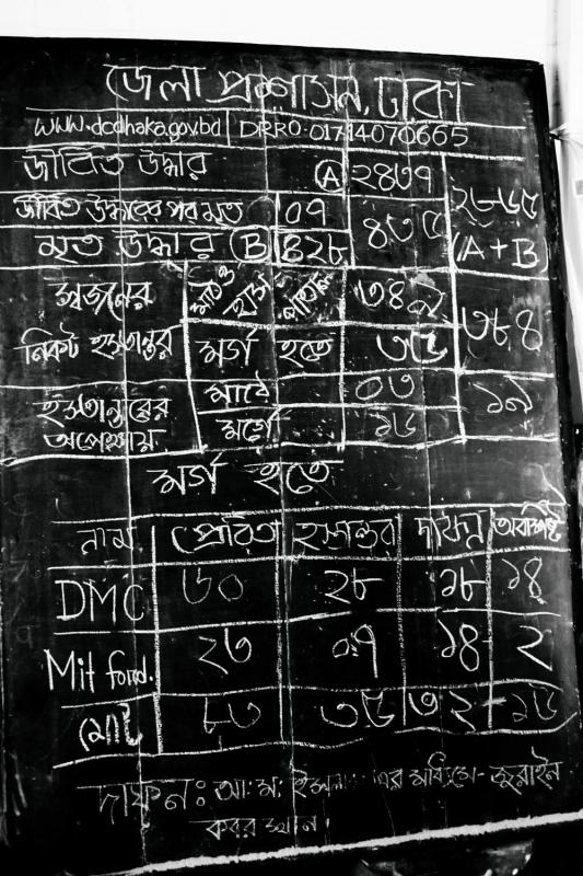 A board at Adhar Chandra High School tallies the dead, rescued, dead recovered by relatives, and bodies not yet identified.